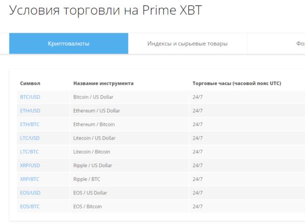 Условия торговли Prime XBT